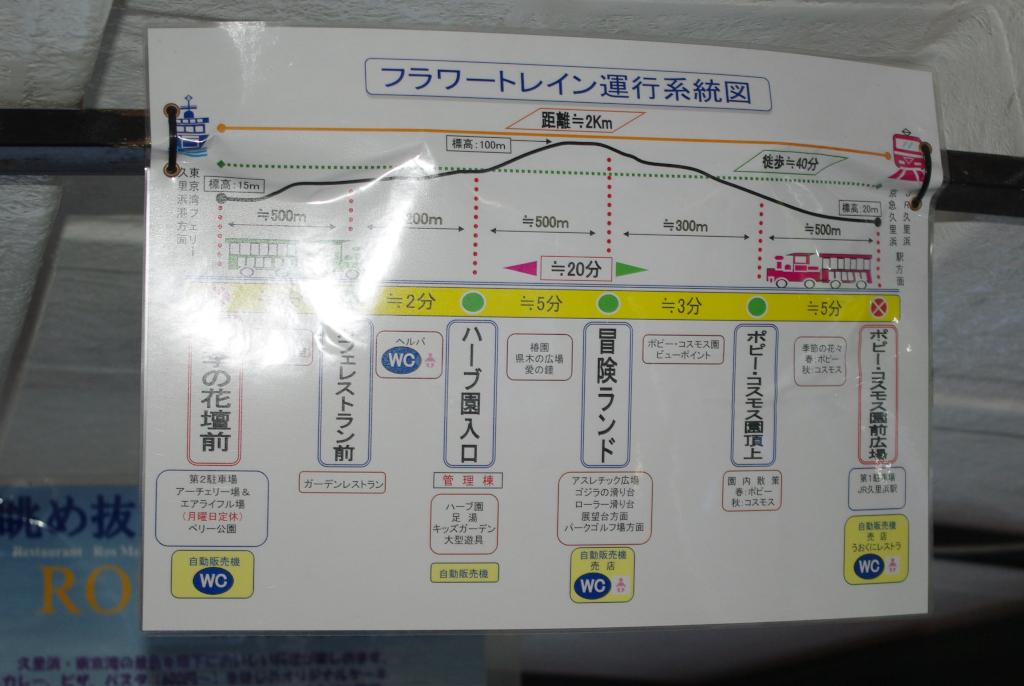 運航系統図